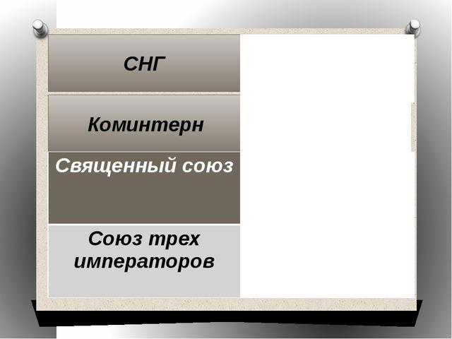 1919 СНГ 1991 Коминтерн Священный союз 14 сентября 1815 г Союз трех императо...