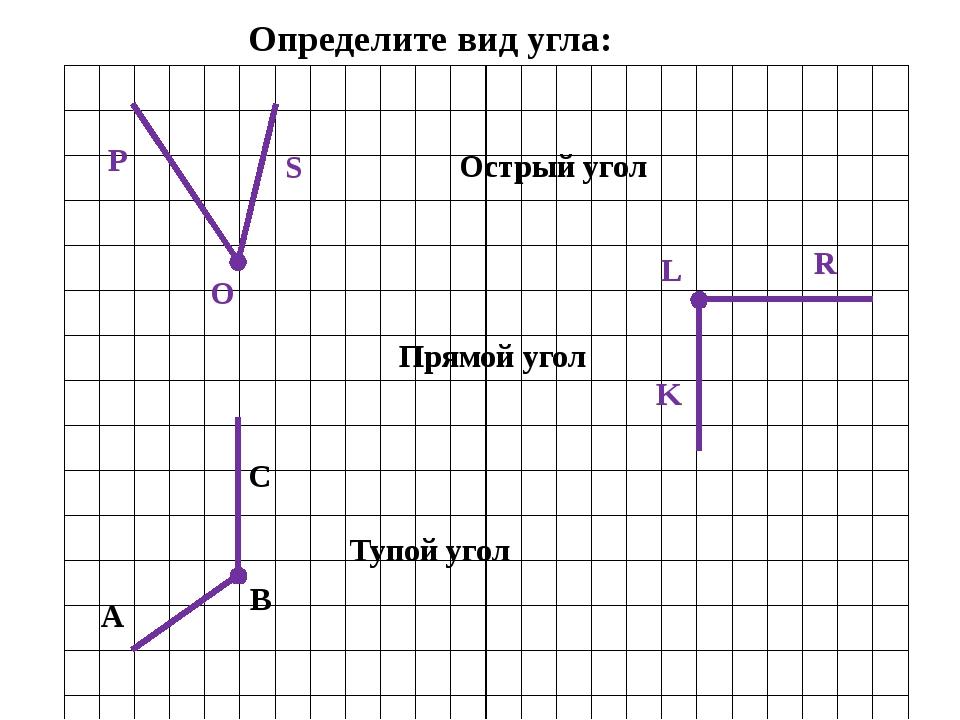 Определите вид угла: B A C Острый угол Прямой угол Тупой угол P O S K L R