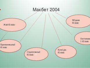 Макбет 2004 С Жай бөлініс Прагматикалық бөлініс Стратегиялық бөлініс Кезеңді