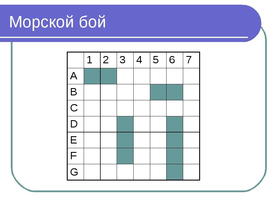 Морской бой 1234567 A B C D E F...
