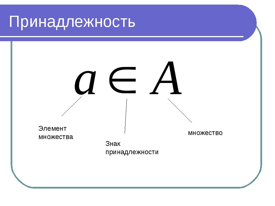 Принадлежность Элемент множества Знак принадлежности множество