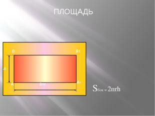 Sбок = 2пrh Sцил = 2пr(r+h) ПЛОЩАДЬ h 2пr B A A1 B1
