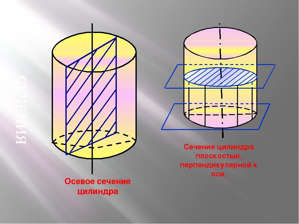 СЕЧЕНИЯ Осевое сечение цилиндра Сечение цилиндра плоскостью, перпендикулярной...