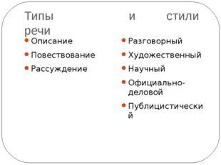 Типы и стили речи Описание Повествование Рассуждение Разговорный Художественн