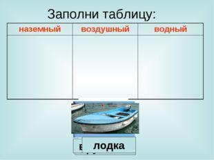 Заполни таблицу: машина самолёт корабль грузовик вертолёт лодка наземныйвозд