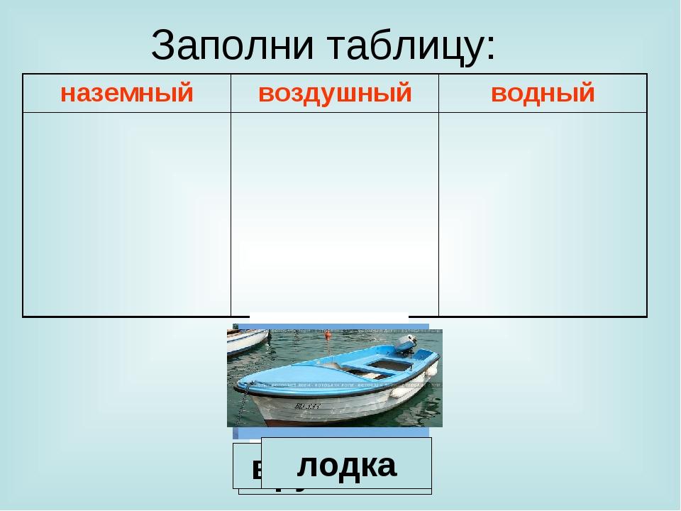 Заполни таблицу: машина самолёт корабль грузовик вертолёт лодка наземныйвозд...