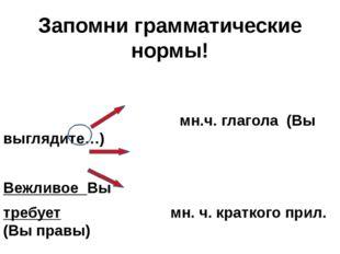 Запомни грамматические нормы!  мн.ч. глагола (Вы выглядите…) Вежливое Вы тре
