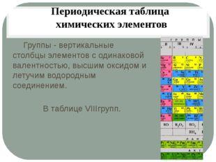 Периодическая таблица химических элементов Группы- вертикальные столбцы эле