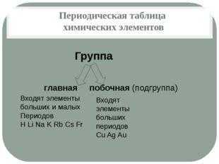 Периодическая таблица химических элементов Группа главная побочная (подгруппа