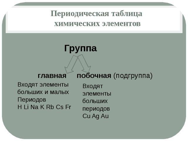 Периодическая таблица химических элементов Группа главная побочная (подгруппа...