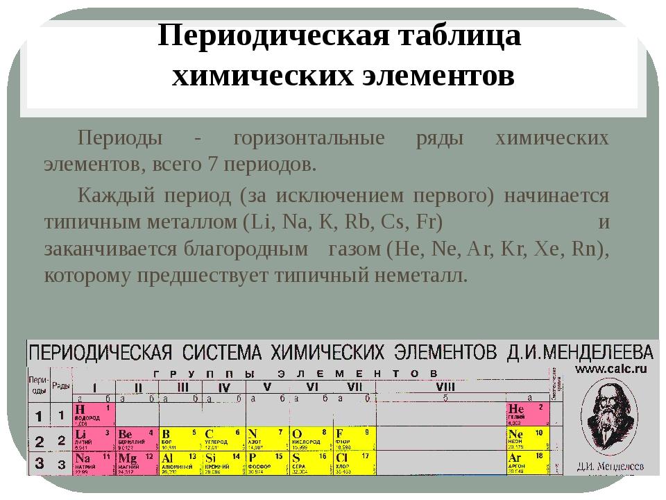 Периодическая таблица химических элементов Периоды - горизонтальные ряды хим...