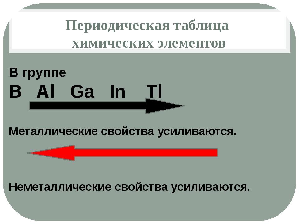 Периодическая таблица химических элементов В группе B Al Ga In Tl Металлическ...