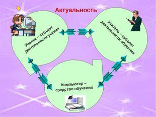 Ученик – субъект деятельности учения Компьютер – средство обучения Учитель –