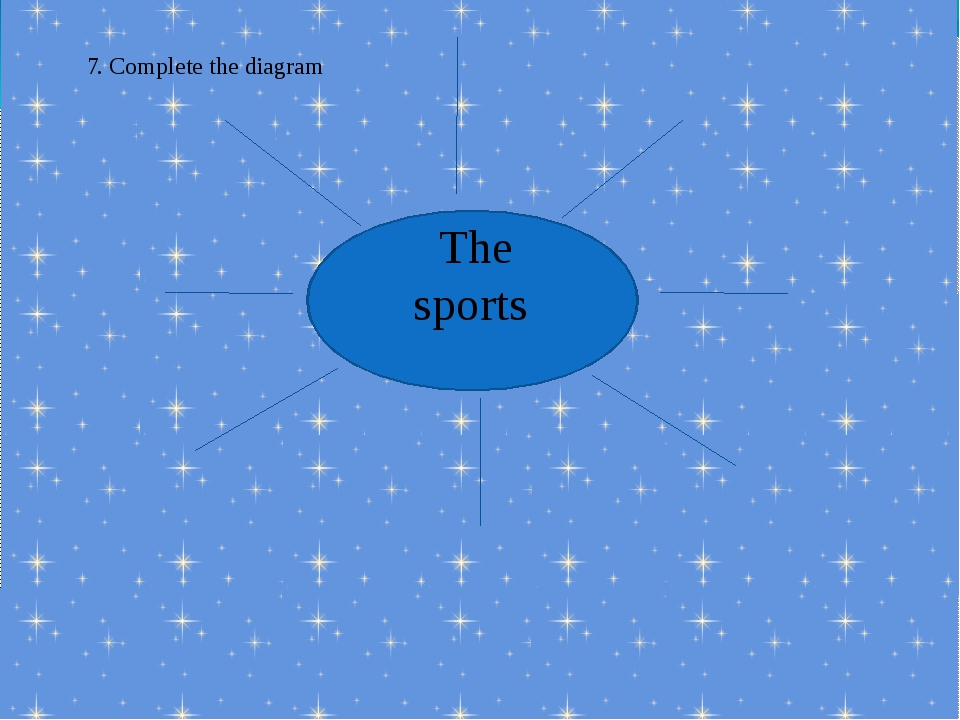 The sports 7. Complete the diagram