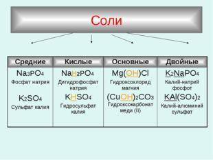 Соли СредниеКислыеОсновныеДвойные Na3PO4 Фосфат натрия K2SO4 Сульфат калия