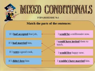 УПРАЖНЕНИЕ №1 Match the parts of the sentences: If I had accepted that jo