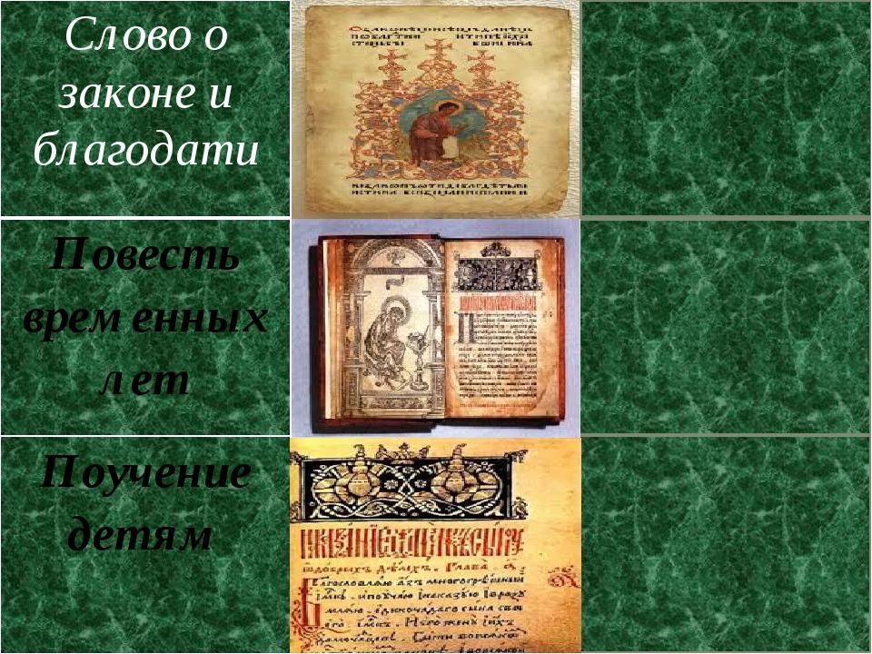 Слово о законе и благодати Митрополит Илларион XIвек Повесть временныхлет Не...