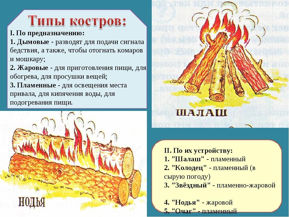 I. По предназначению: 1. Дымовые - разводят для подачи сигнала бедствия, а та...