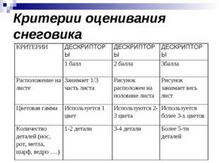 Критерии оценивания снеговика КРИТЕРИИДЕСКРИПТОРЫДЕСКРИПТОРЫДЕСКРИПТОРЫ 1