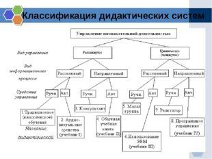 Классификация дидактических систем