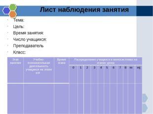 Лист наблюдения занятия Тема: Цель: Время занятия: Число учащихся: Преподават
