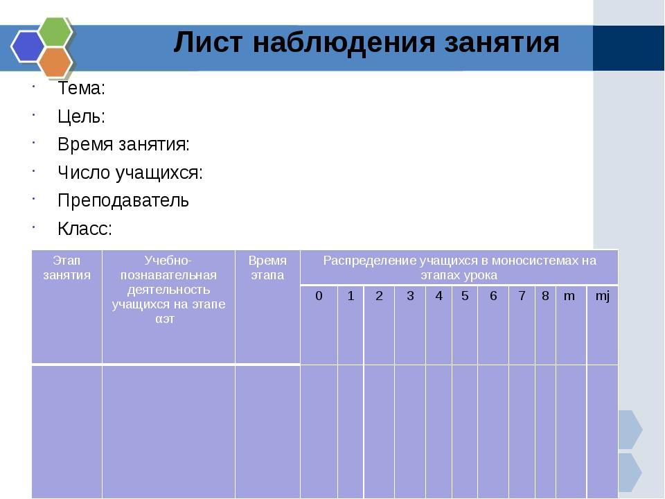 Лист наблюдения занятия Тема: Цель: Время занятия: Число учащихся: Преподават...