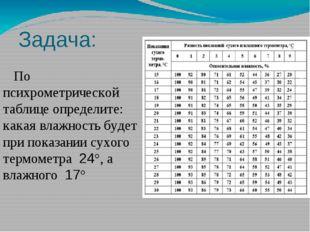 Задача: По психрометрической таблице определите: какая влажность будет при по