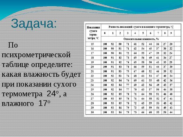 Задача: По психрометрической таблице определите: какая влажность будет при по...