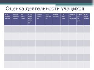 Оценка деятельности учащихся Ф.И. обучающегося«Кодированная карта»« В мире
