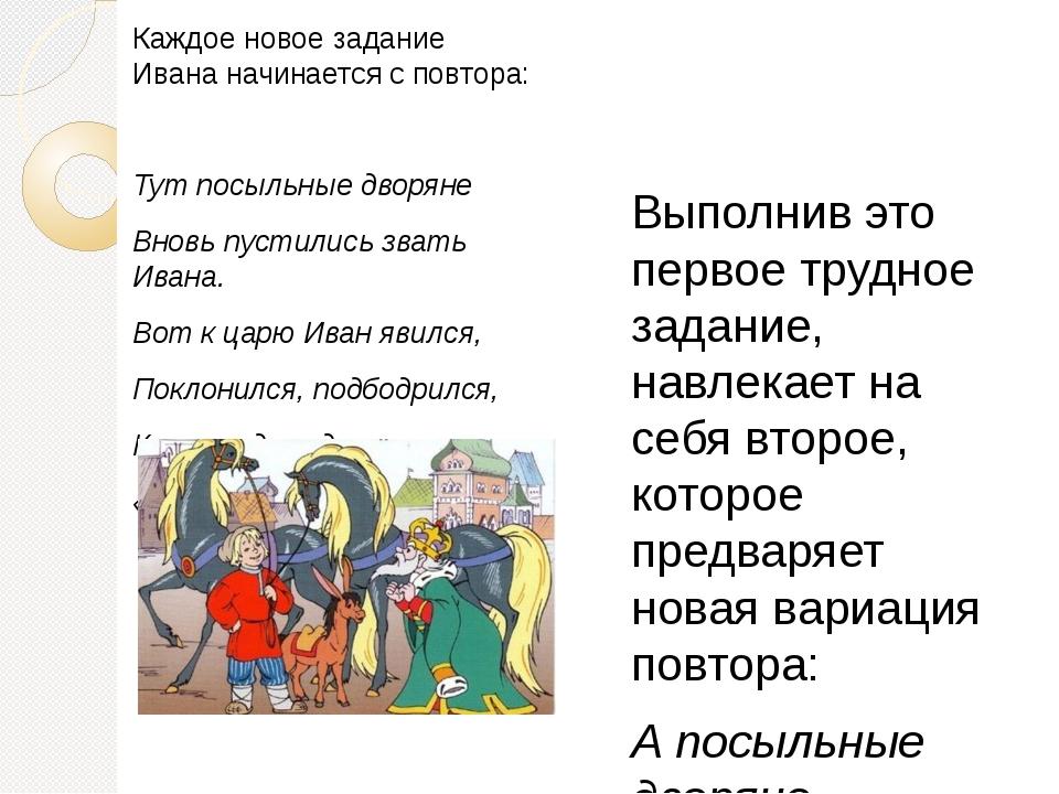 Каждое новое задание Ивана начинается с повтора: Тут посыльные дворяне Вновь...