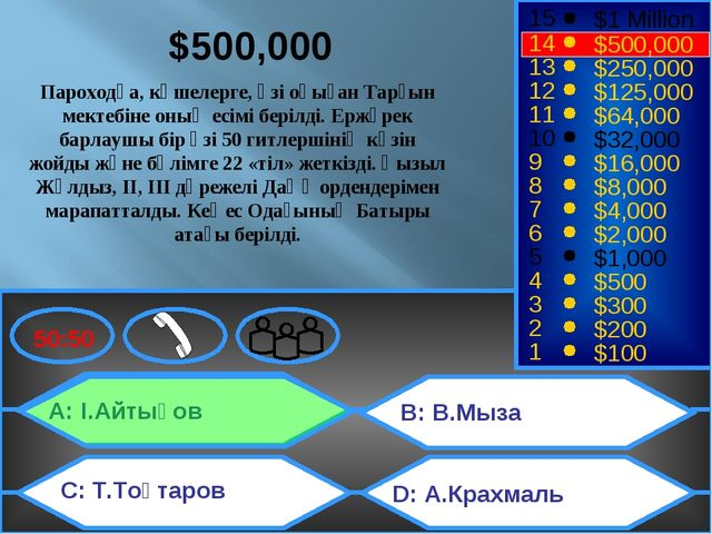 A: І.Айтықов C: Т.Тоқтаров B: В.Мыза D: А.Крахмаль 50:50 15 14 13 12 11 10 9...