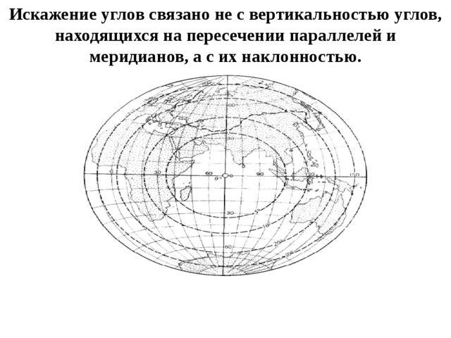 Искажение углов связано не с вертикальностью углов, находящихся на пересечени...