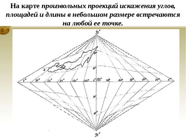 На карте произвольных проекций искажения углов, площадей и длины в небольшом...