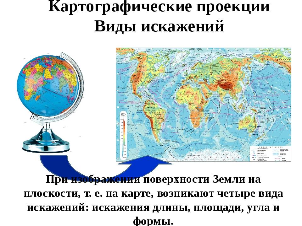 Картографические проекции Виды искажений При изображении поверхности Земли на...