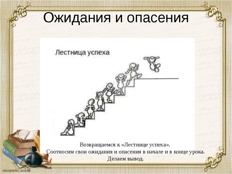 Ожидания и опасения Возвращаемся к «Лестнице успеха». Соотносим свои ожидания...