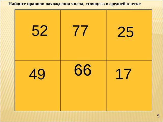 52 77 25 49 17 66 Найдите правило нахождения числа, стоящего в средней клетке...