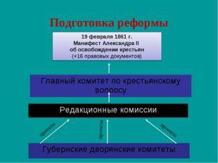 Подготовка реформы проекты проекты проекты 19 февраля 1861 г. Манифест Алекса