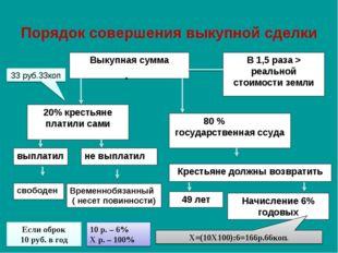 Порядок совершения выкупной сделки Если оброк 10 руб. в год 10 р. – 6% Х р. –