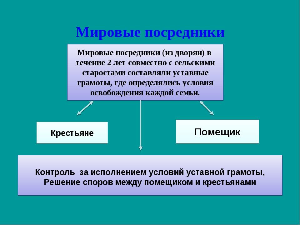 Мировые посредники Мировые посредники (из дворян) в течение 2 лет совместно с...