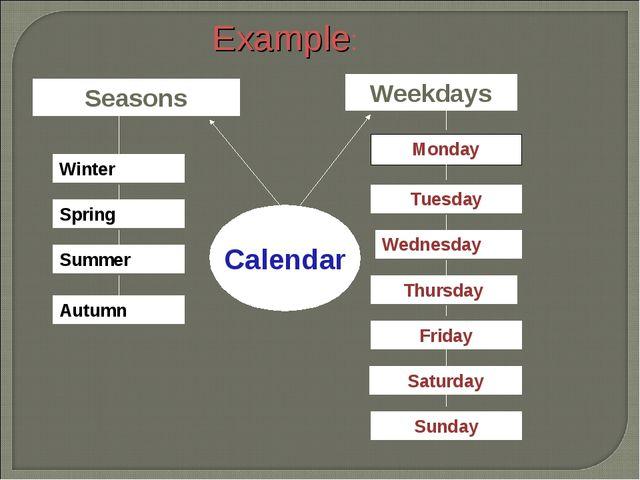 Monday Weekdays Seasons Winter Spring Summer Autumn Example: Tuesday Wednesda...