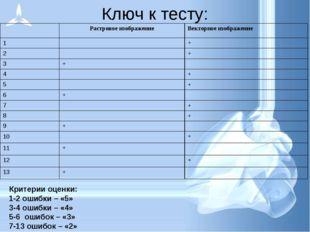 Ключ к тесту: Критерии оценки: 1-2 ошибки – «5» 3-4 ошибки – «4» 5-6 ошибок –