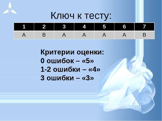 Ключ к тесту: Критерии оценки: 0 ошибок – «5» 1-2 ошибки – «4» 3 ошибки – «3»...