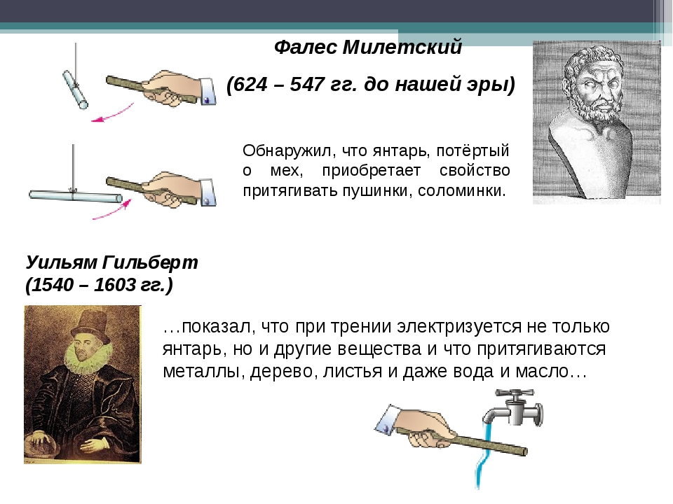 Фалес Милетский (624 – 547 гг. до нашей эры) Обнаружил, что янтарь, потёртый...
