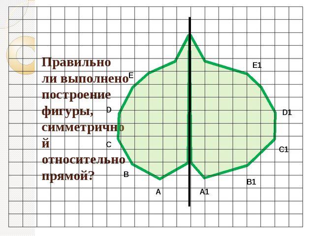Правильно ли выполнено построение  фигуры, симметричной относительно прямой?