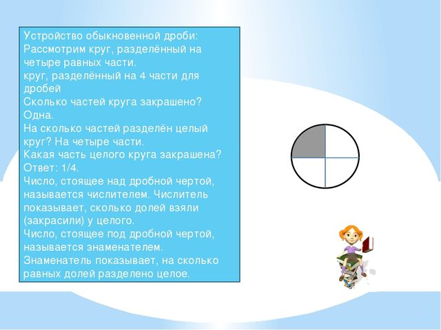 Устройство обыкновенной дроби: Рассмотрим круг, разделённый на четыре равных...