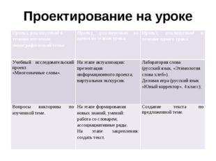 Проектирование на уроке Проект, реализуемый в течение изучения монографическо