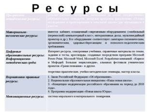 Р е с у р с ы Программно-методические ресурсы: рабочие учебные программы, нап