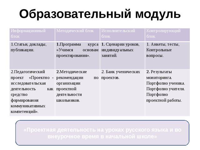 Образовательный модуль «Проектная деятельность на уроках русского языка и во...
