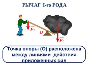 РЫЧАГ I-го РОДА Точка опоры (О) расположена между линиями действия приложенны