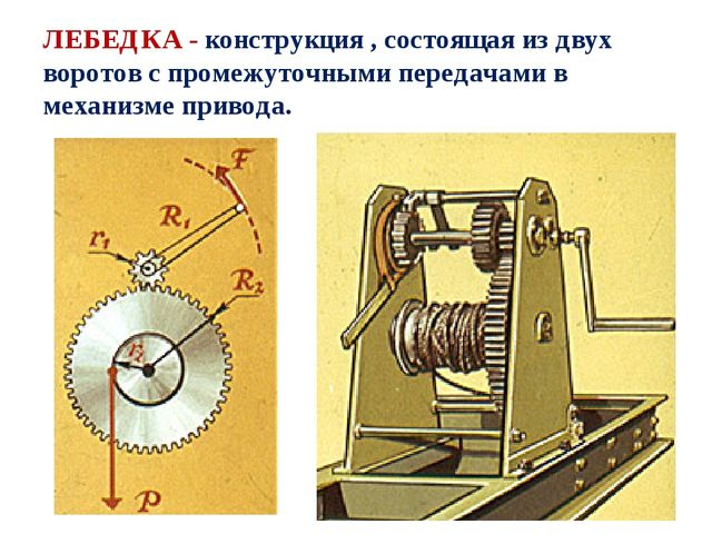 ЛЕБЕДКА - конструкция , состоящая из двух воротов с промежуточными передачами...